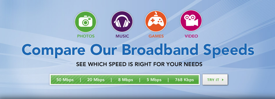 Compare Our Broadband Speeds - See which speed is right for your needs